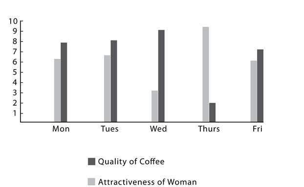 Babes vs. Coffee
