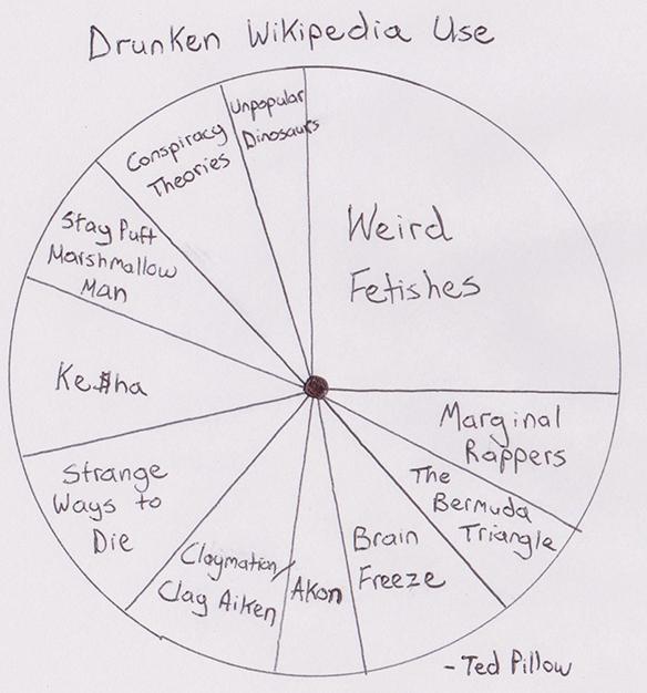 drunken-wikipedia-001
