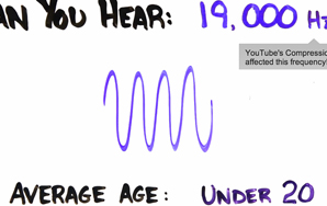 Take This Hearing Test Right Now And Feel Really Old & Scared!
