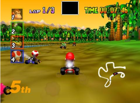 5 Reasons Mario Kart 64 Is And Always Will Be The Greatest Video Game Of AllTime