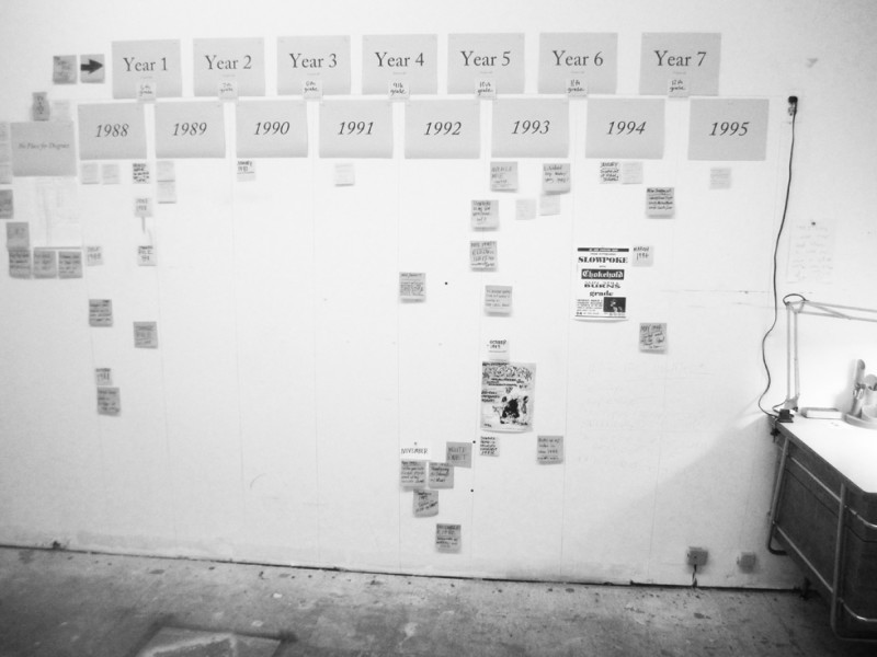 An exploded view of the timeline for 'No Place for Disgrace,' a memoir-in-progress about mental illness and teenage love. Photo by Matthew Newton.