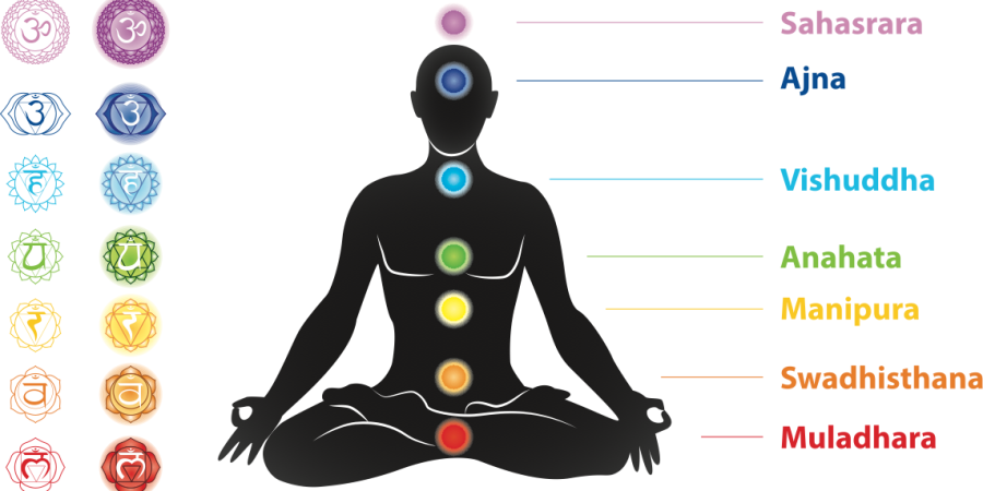 A 6 Step Guide To Inducing An Out Of BodyExperience