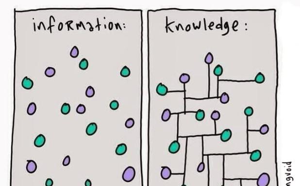Information Vs. Knowledge Vs.Experience
