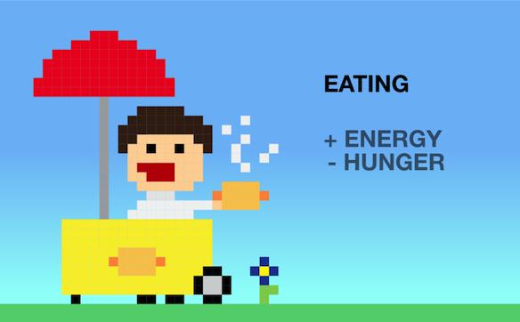 Eating-1024x634