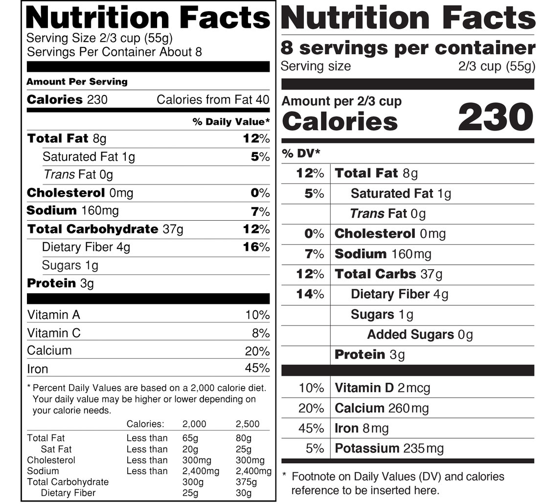 Proposed nutrition label is on the right.