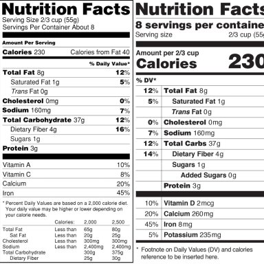 Nutrition Facts Labels Might Be Changing! Here Are Three Surprising Facts You Probably Didn't Know About Them