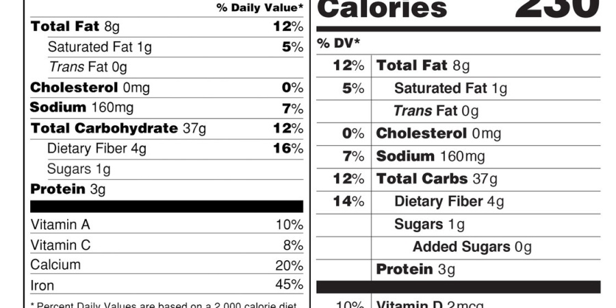 Nutrition Facts Labels Might Be Changing! Here Are Three Surprising Facts You Probably Didn't Know AboutThem