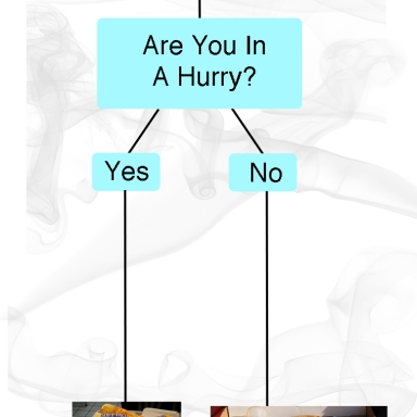 This Flowchart Will Resolve The Biggest Fight In Your Relationship