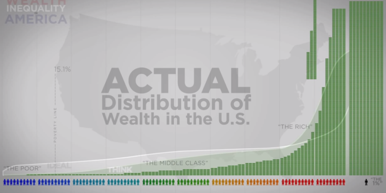 3 Incredibly Shocking Ways Wealth Is Redistributed In The United States (And You Should Be P*ssedOff)