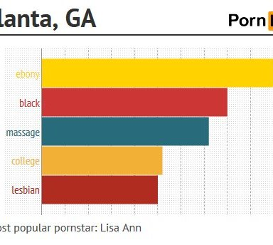 Most Searched Porn Categories By City – What Weird Sh*t Is Your City Into?
