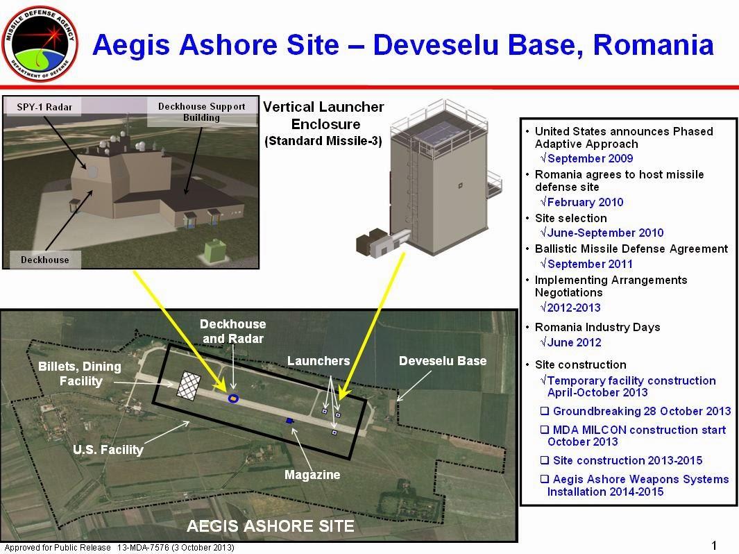 16-Aegis-Ashore-Site-site-chart