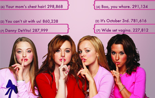 Which Mean Girls Quote Is The Best Of Them All?