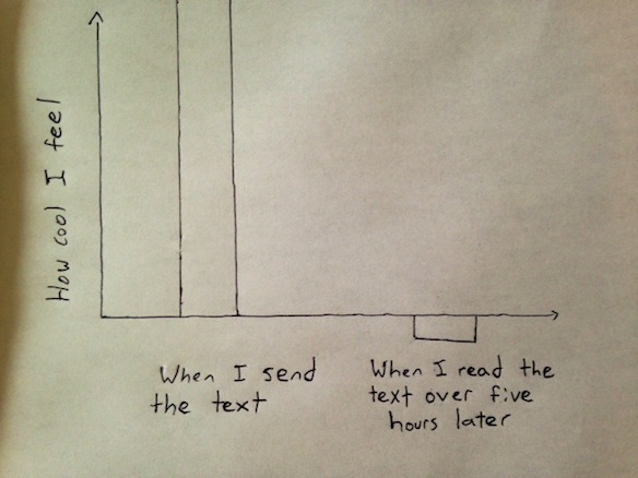 10 Graphs That Sum Up The Modern 20-SomethingExperience