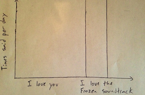 10 More Graphs That Sum Up The Modern 20-SomethingExperience