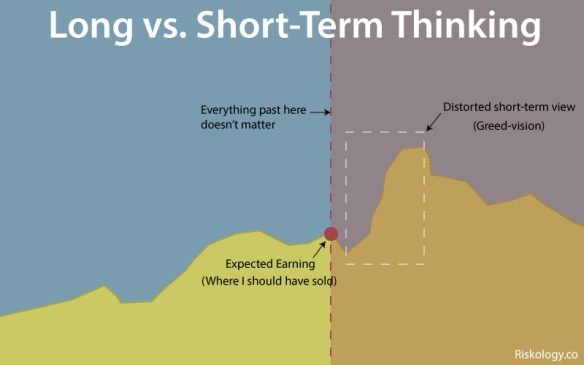 short-term-thinking-diagram