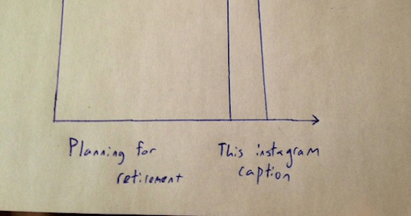 9 Graphs That Perfectly Sum Up The Modern 20-Something Experience