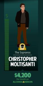 ChrisMolt