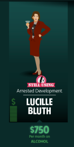 Lucil