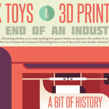 Is The Sex Toy Industry In Danger Of Becoming Replaced By 3D Printing?
