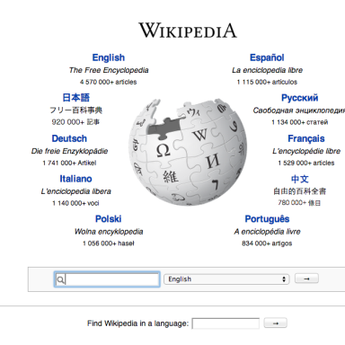 7 Hacks You Can Use To Use Wikipedia In New Ways