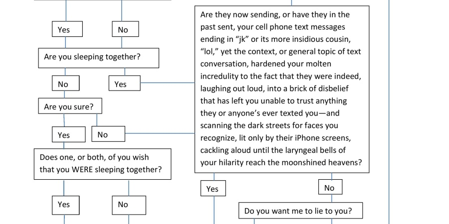 Flowchart: How To Tell If Someone Is JustKidding