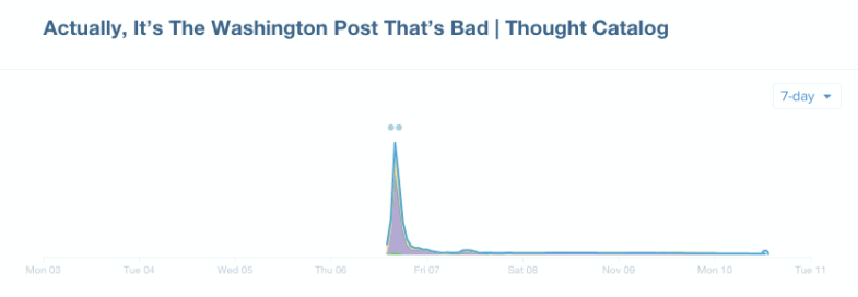 A satirical response to a WaPo article Media Twitter was hate-sharing with each other.
