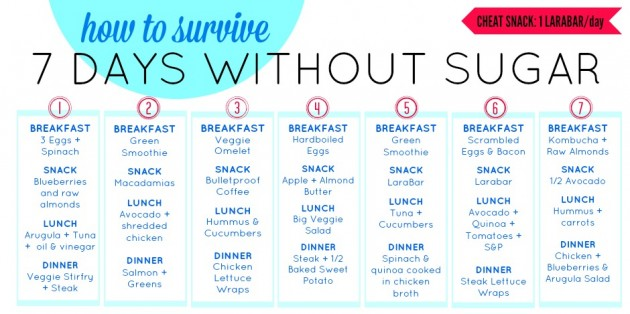Try This Week-Long, Sugar-Free Diet. You Won't Regret It, IPromise!