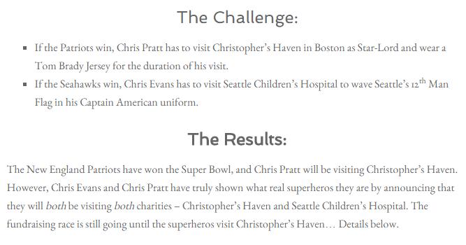 via Christopher's Haven