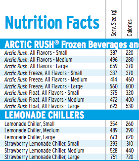 DQ Nutrition Facts