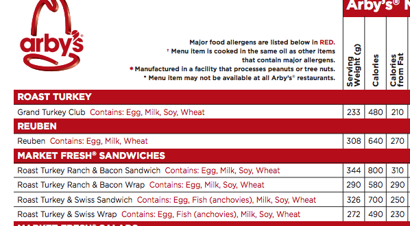 Arbys Nutrition