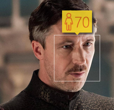 How Old Are These Game Of Thrones Characters, According To A Website That Guesses Your Age Based On Your Picture?