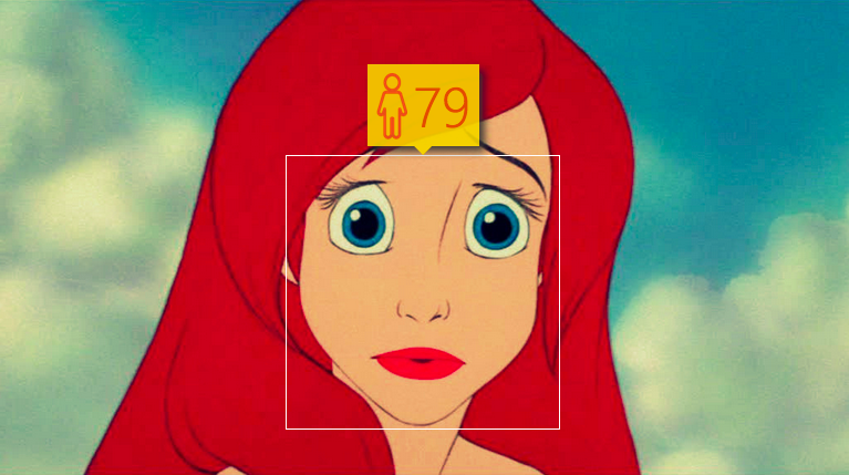 How Old Are These Disney Princesses, According To A Website That Guesses Ages Based On A Picture