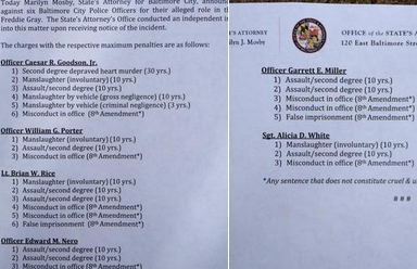 Here Are The Charges Against All Officers Involved In Freddie Gray's Death