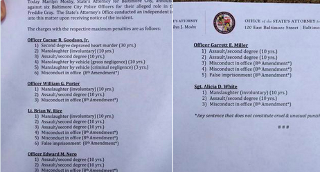 Here Are The Charges Against All Officers Involved In Freddie Gray'sDeath
