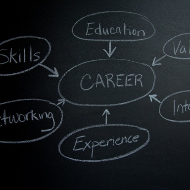 Your Guide To Getting Out Out Of A Career Rut (Or, How To Get More Responsibilities At Work)