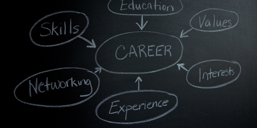 Your Guide To Getting Out Out Of A Career Rut (Or, How To Get More Responsibilities AtWork)
