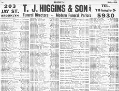 Brooklyn 1940 Phone Directory