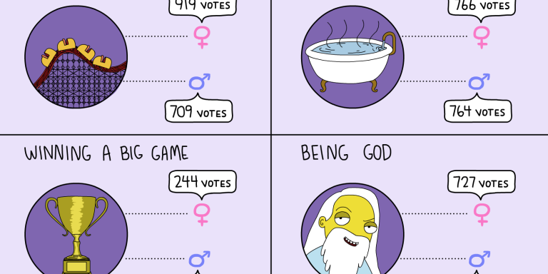 We Asked Thousands Of Millennials About Their Sex Lives And Here Is What They Had ToSay