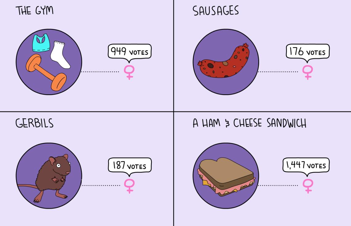 sexsurvey6