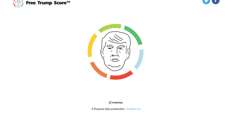 You Need To Get Your Free 'Trump Score'Today!!!