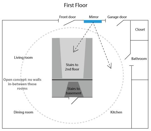 manen_floor_plan