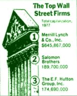 top-wall-st-firms