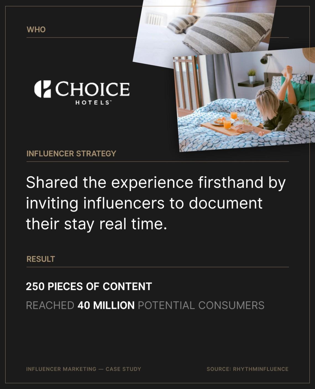 Influencer Marketing: Choice Hotels