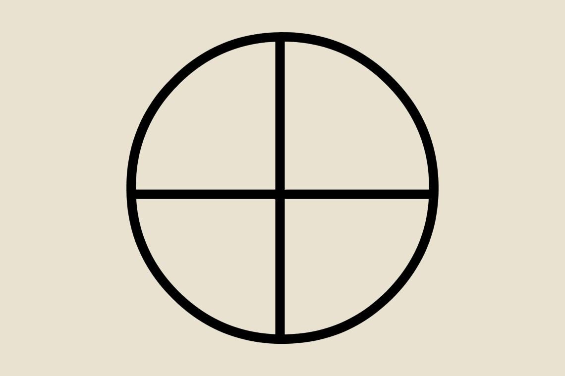 Magic Symbols: The Quarters/TheElementals