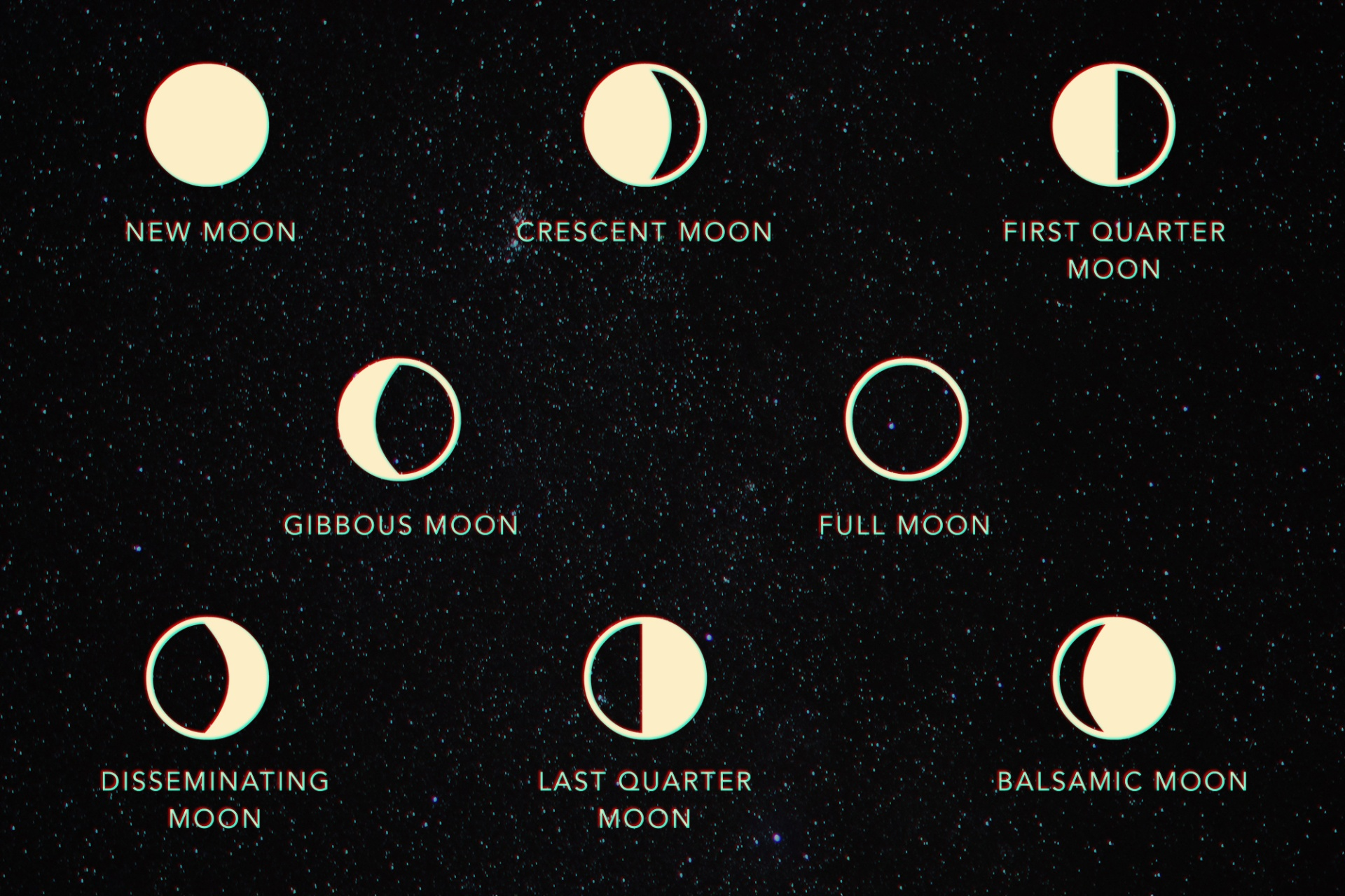 Astrological Symbols That Will Help You Learn More About The Universe And About Yourself